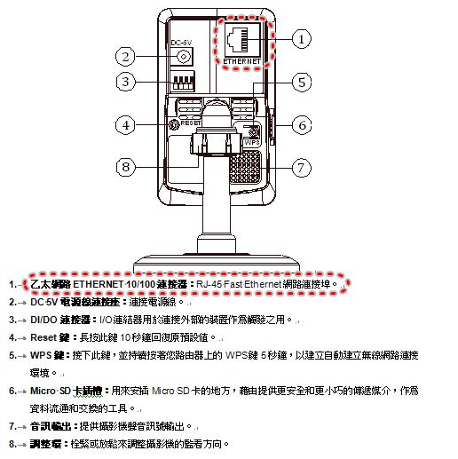 描述 : Fig01-02.png