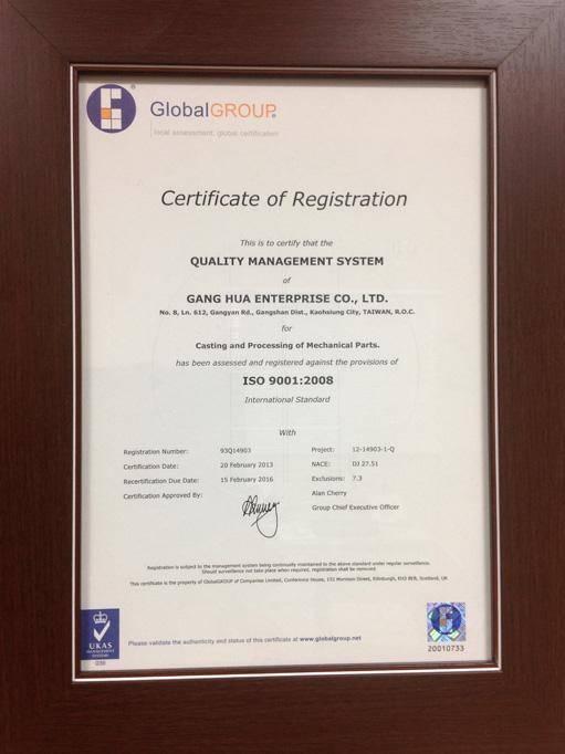 ISO 9001品質管理系統國際驗證