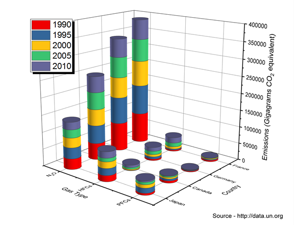 Originlab台灣總代理 Data Analysis And Graphing Software 產品介紹
