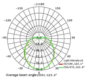 Thumb spectrogram