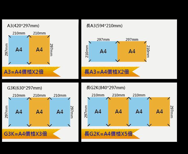 常見摺紙傳單尺寸規格表