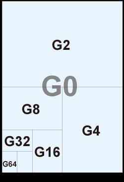 菊版印刷紙張規格