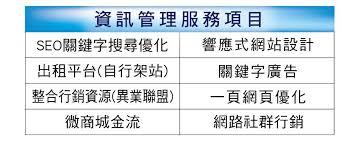 大台南中小企業聯盟網*EB企業電子化