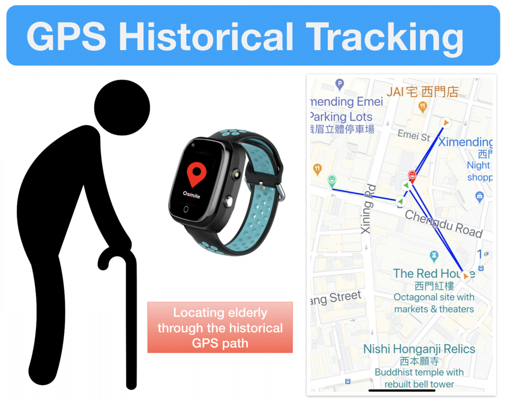 Dementia Tracker GPS Watch