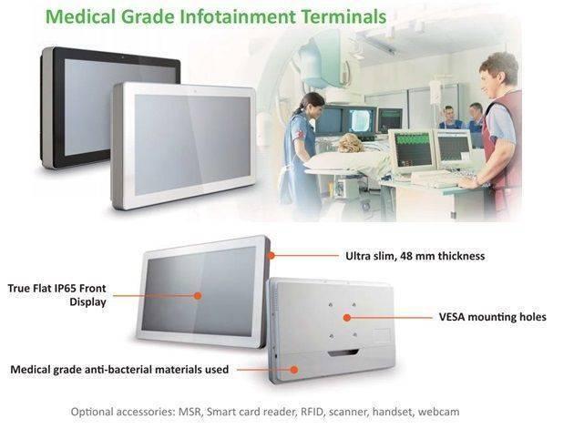 MWS-A8 Series Medical Panel PC
