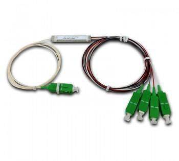 1xN/2xN平面光波導行迷你式分路器 (900um 線纜)