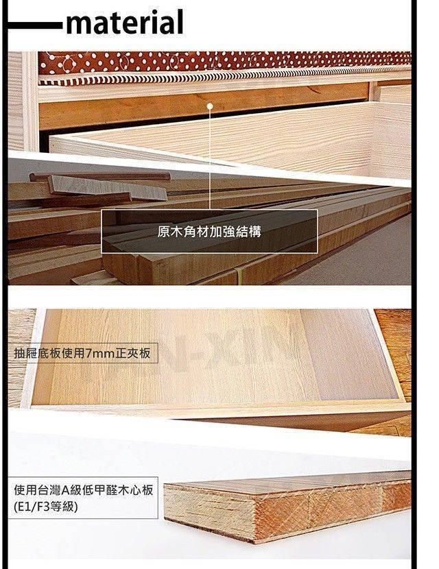 【添興家具】TS387~B+B型 空間利用大師 工業風雙色 收納 抽屜專利床底* 規格可訂製大台區免運/收納床/抽屜床