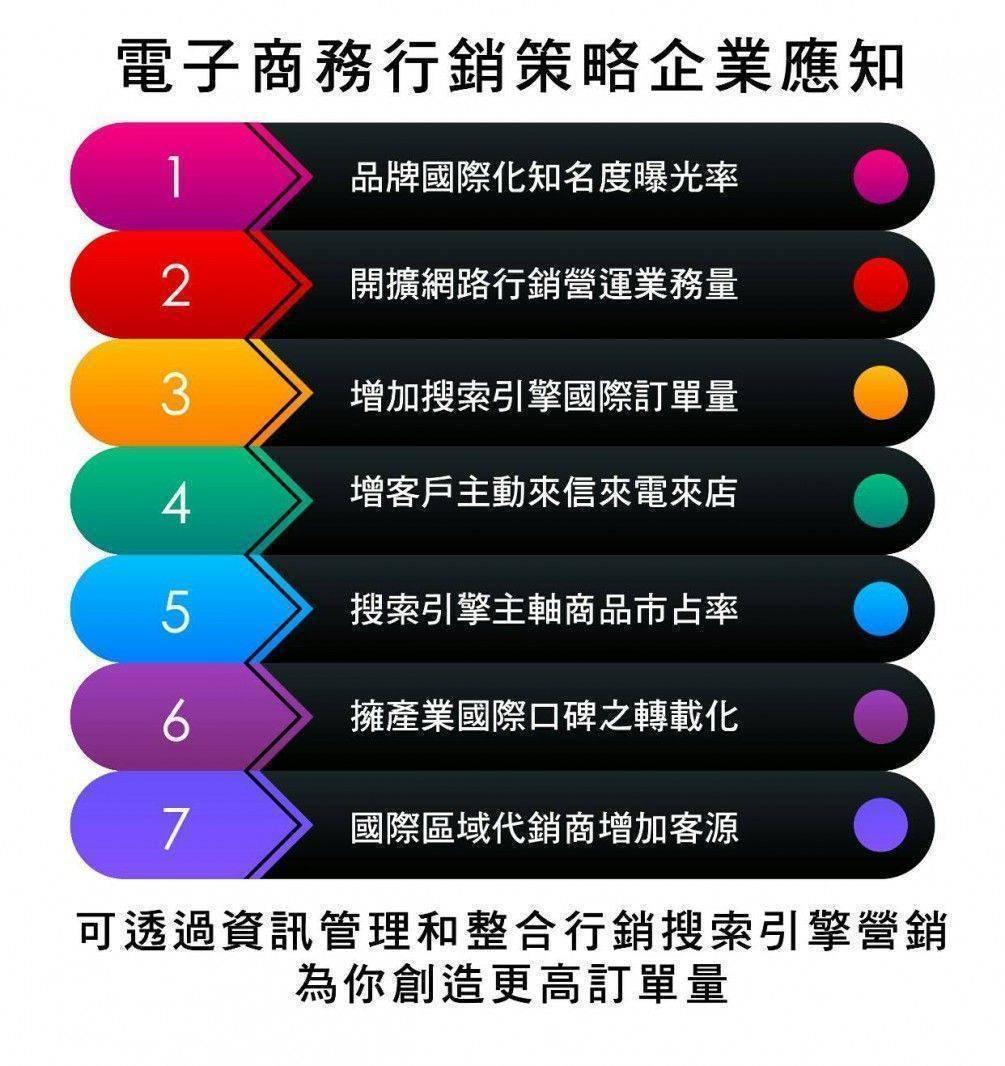 EB企業電子化商務平台※*大台南中小企業聯盟網「企業資源網路行銷展示交流平台」