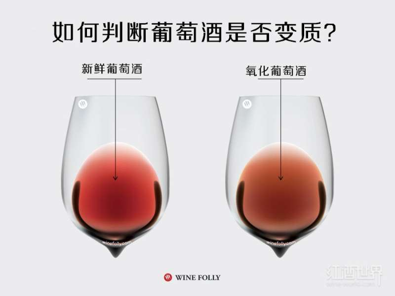 幾招甄別變質葡萄酒