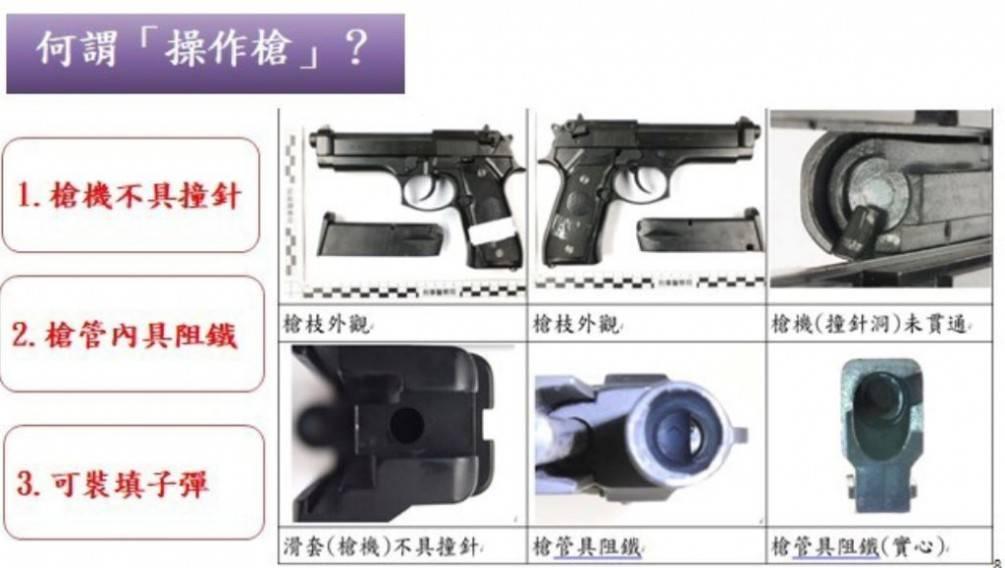 「操作槍」納管12月11日到期  截止後未申報最高罰20萬元【影音新聞】