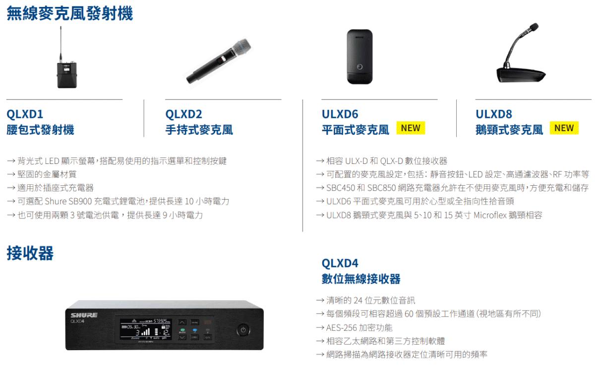 Shure QLX-D 系列-無線麥克風-會議設備