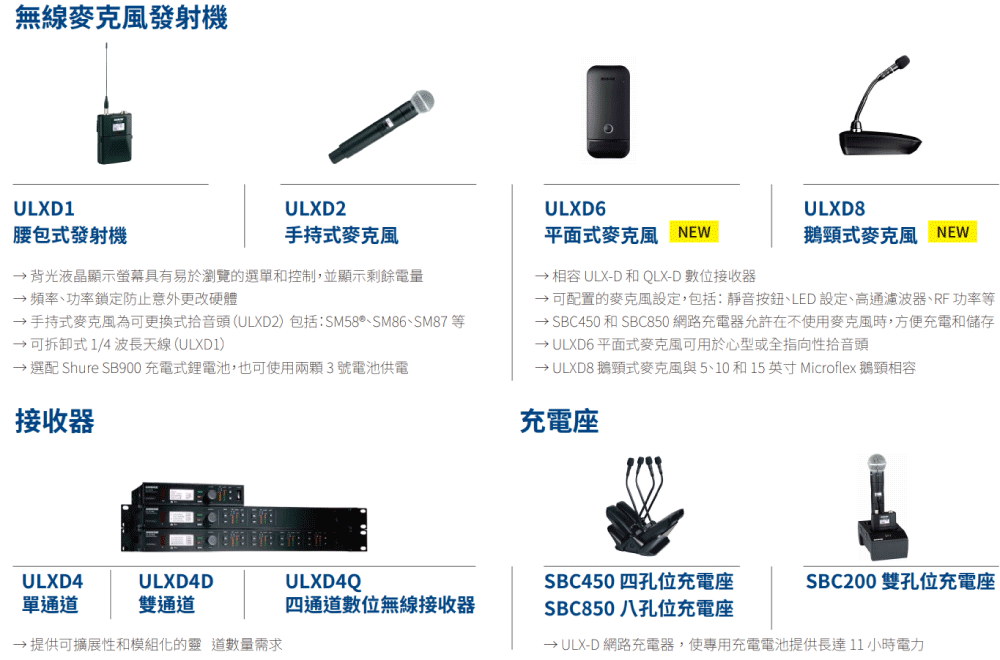 ShureULX-D_系列無線麥克風-發射器-接受器-音響麥克風-會議設備-視訊支持