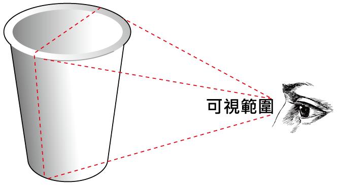 紙杯設計廣告範圍