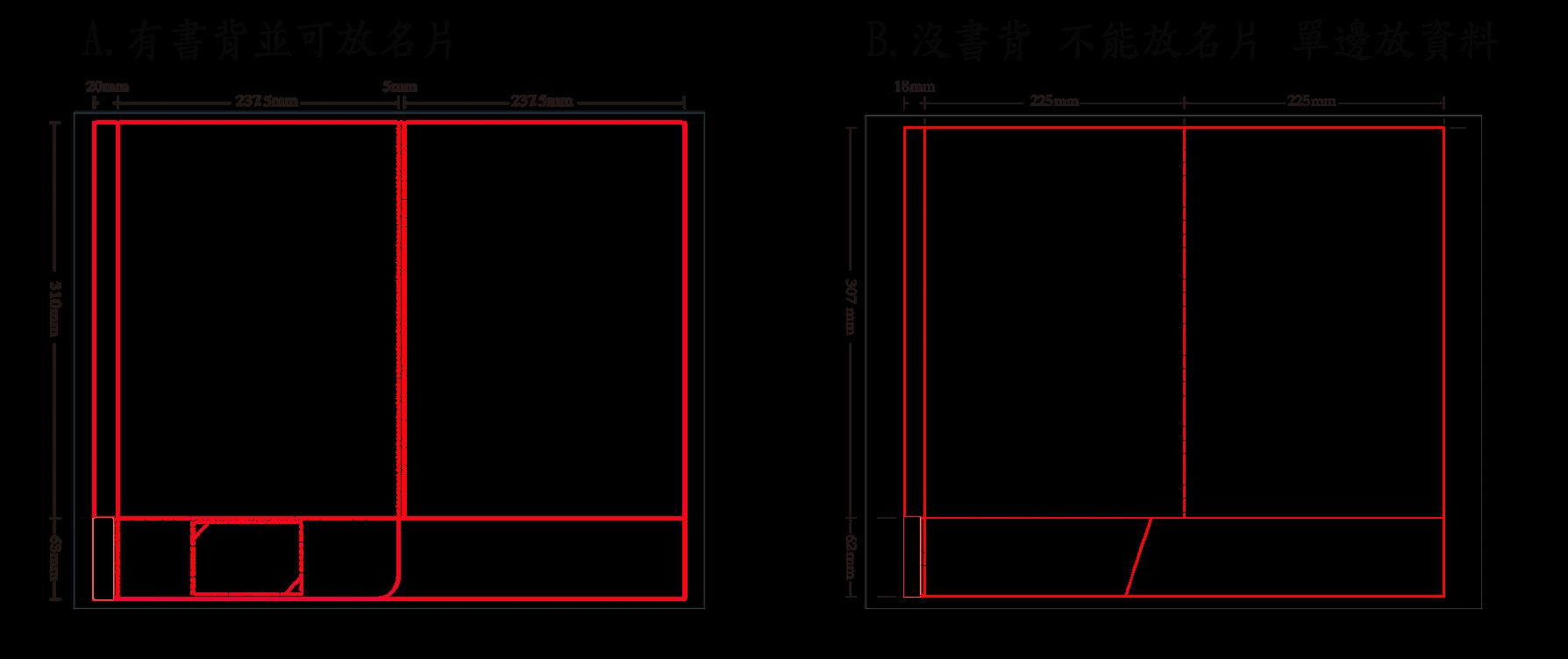 A、B類型紙製資料夾示意圖